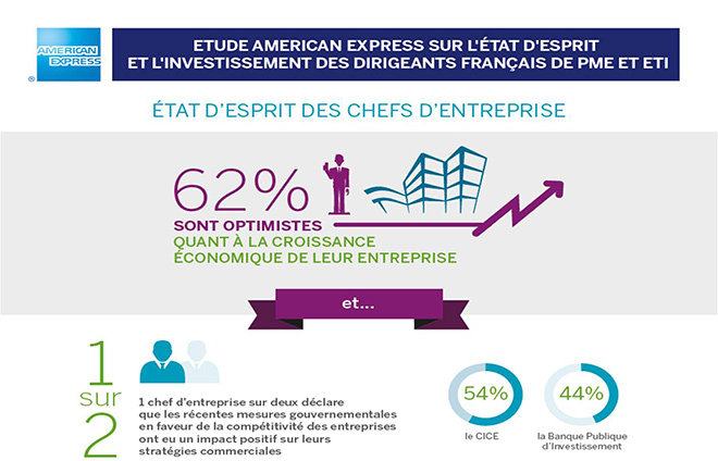 Optimisation Du Besoin En Fonds De Roulement American Express Fr