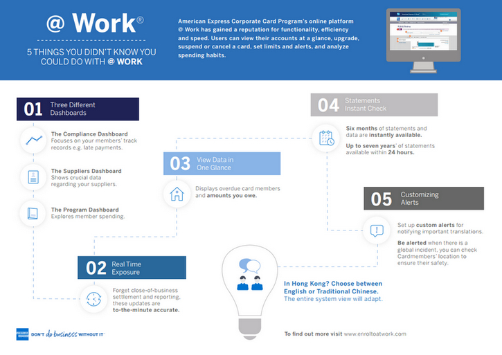 Five Things You Didn't Know You Could Do With @ Work®