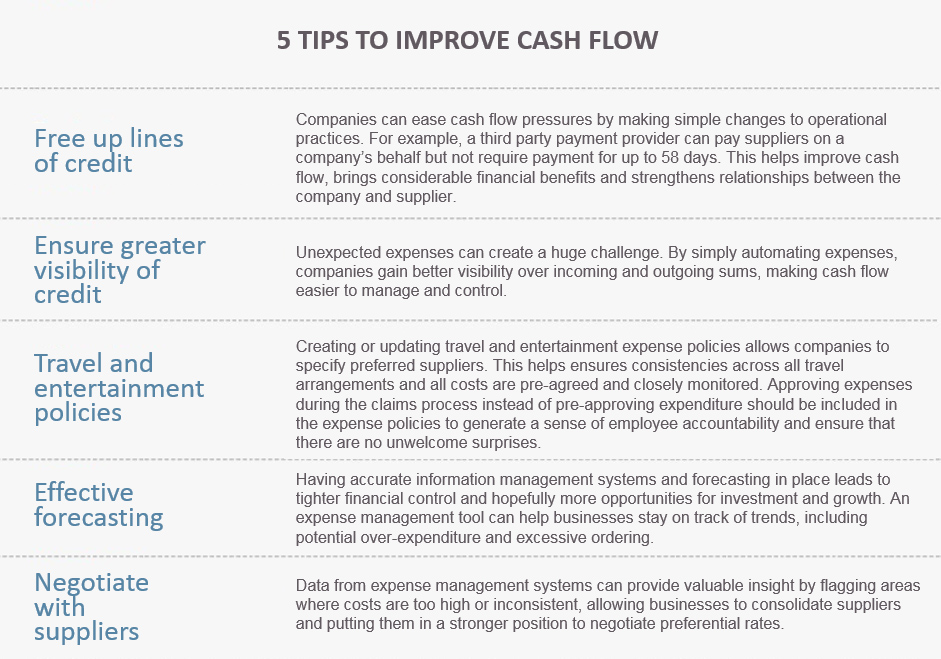 Amex_5_Tips_To_Improve_Cash_Flow_941x659