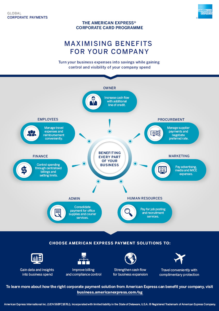 Maximising Benefits For Your Company