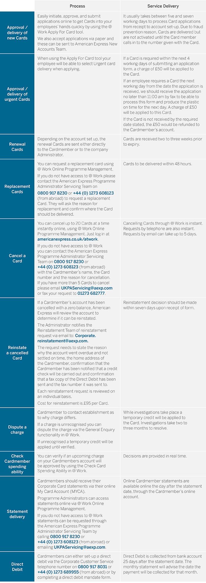 programme administrators guide rh business americanexpress com American Express Corporate Card American Express Merchant POS