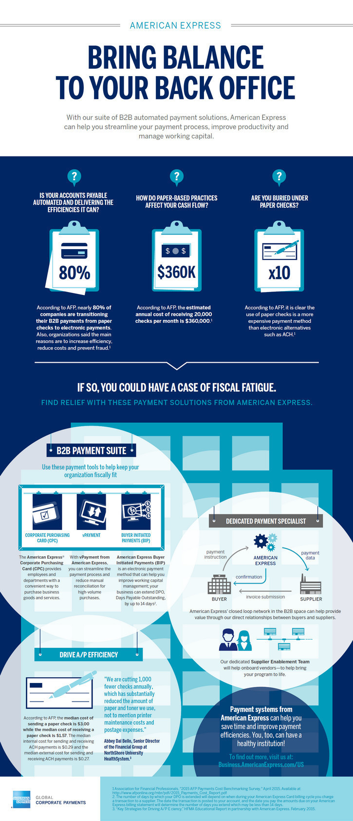 Amex_automated_b2b_payment_solutions_infographic