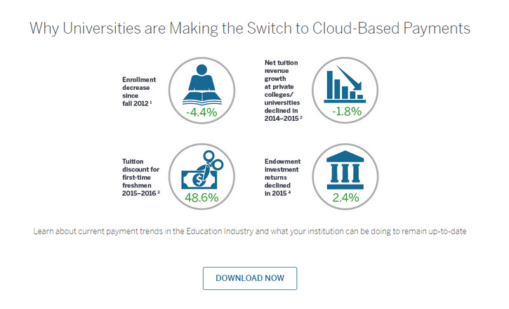 Why Universities are Making the Switch to Cloud-Based Payments
